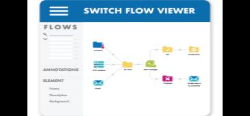 Новостите от Switch - с мисъл за разработчиците на автоматизации за печат