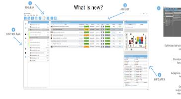 ORIS идва с нови версии на четири свои продукта