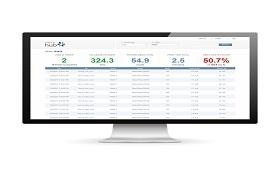 Софтуерът ONYX Hub дава възможност за по-добро управление на бизнес процесите в широкоформатните печатници