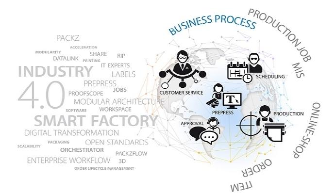 HYBRID Software подпомага планирането на поръчки на белгийска печатница за етикети