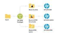 Enfocus и HP си сътрудничат за успешно производство