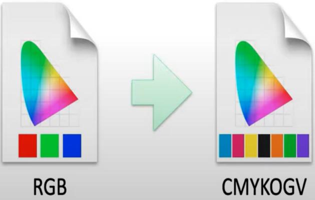 Какво е печат с разширено цветово пространство и защо този метод на печат се очертава като следващата голяма тенденция