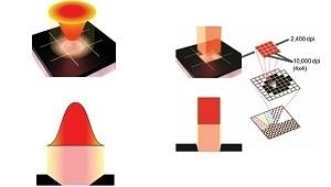 Надпреварата за точките във флексо печата