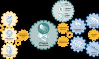 Софтуерът на KODAK за управление на работния поток PRINERGY 8