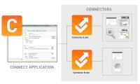 Connect You - създаване на PDF с настройки за печат
